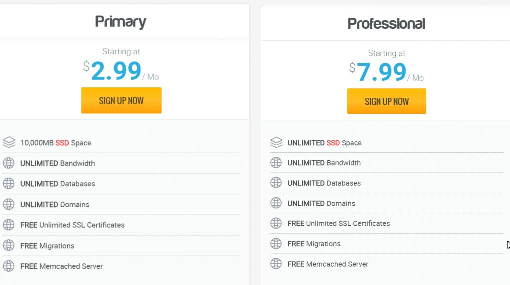Bảng giá Hosting của HawkHost